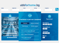 UBB offers mortgage loans with a residential consultation programme
